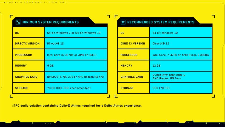 cyberpunk 2077 sistem gereksinimleri resmi
