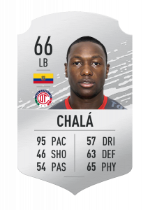 fifa20 En Hızlı Oyuncular Chala