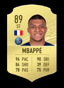 fifa20 En Hızlı Oyuncular Mbappe