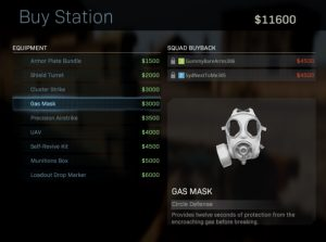 COD-Warzone-Equipments-List-Prices