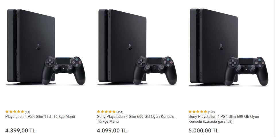 PlayStation 4 Fiyatlarına Zam
