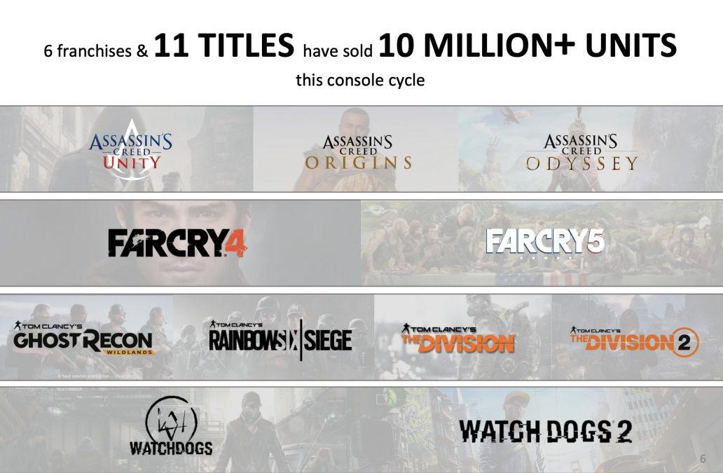 Ubisoft'tan büyük başarı