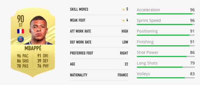 FIFA 21 En hızlı oyuncular