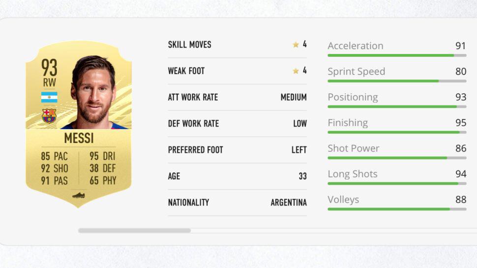 FIFA 21 En İyi Oyuncular!-7