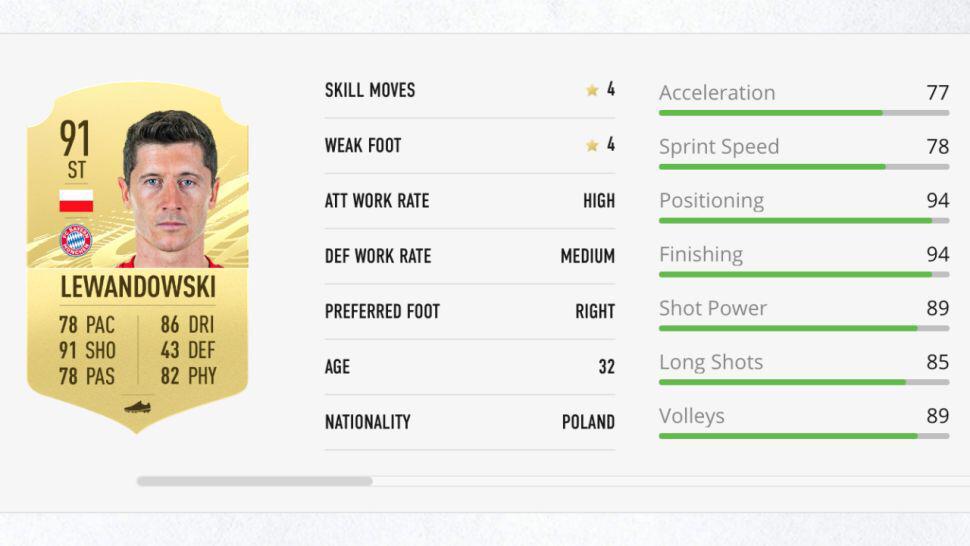 FIFA 21 En İyi Oyuncular!-6