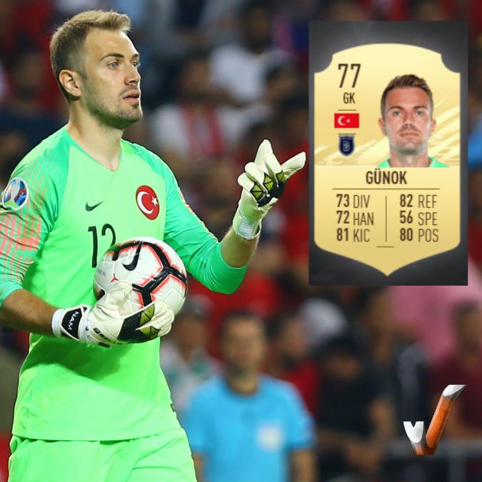 FIFA 21 en iyi Türk futbolcular Mert Günok